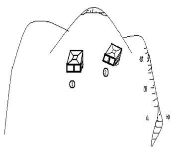 易数与飞星---- 钱德明(转) - zhangguojun1181 - 黑白斋主——奇门探索录